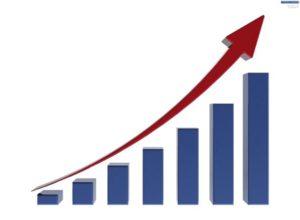2018 Real Estate Market